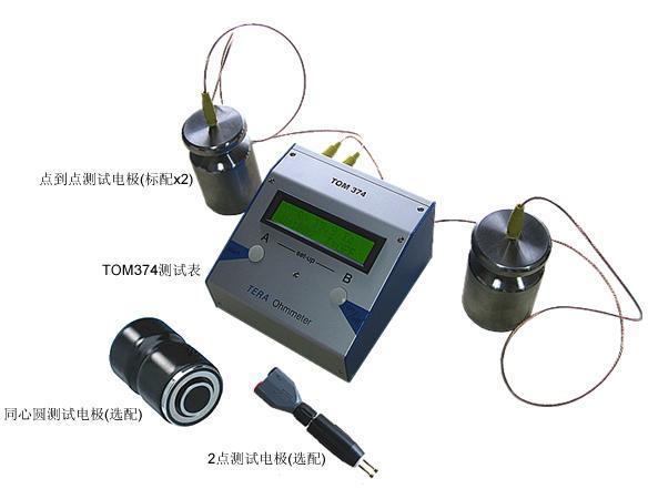 高精度重锤式表面电阻测试仪